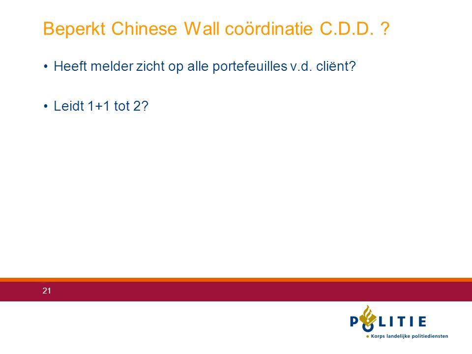 21 Beperkt Chinese Wall coördinatie C.D.D. Heeft melder zicht op alle portefeuilles v.d.
