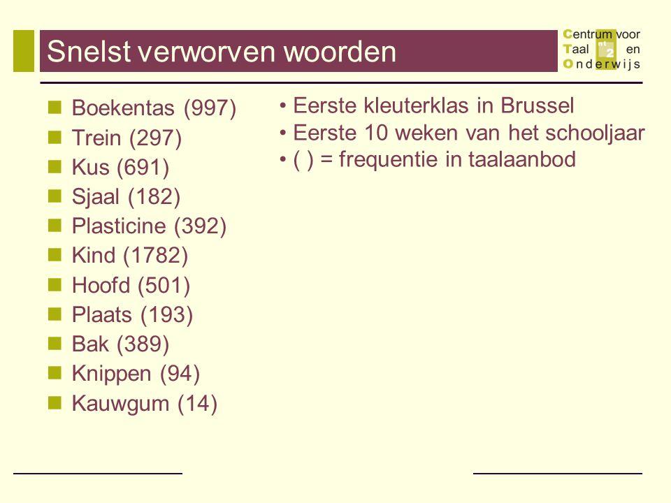 Eerste kleuterklas in Brussel Eerste 10 weken van het schooljaar ( ) = frequentie in taalaanbod Snelst verworven woorden Boekentas (997) Trein (297) K