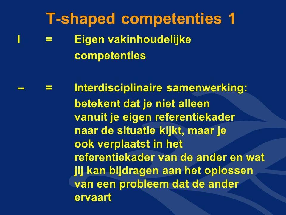 T-shaped competenties 1 I=Eigen vakinhoudelijke competenties --=Interdisciplinaire samenwerking: betekent dat je niet alleen vanuit je eigen referentiekader naar de situatie kijkt, maar je ook verplaatst in het referentiekader van de ander en wat jij kan bijdragen aan het oplossen van een probleem dat de ander ervaart