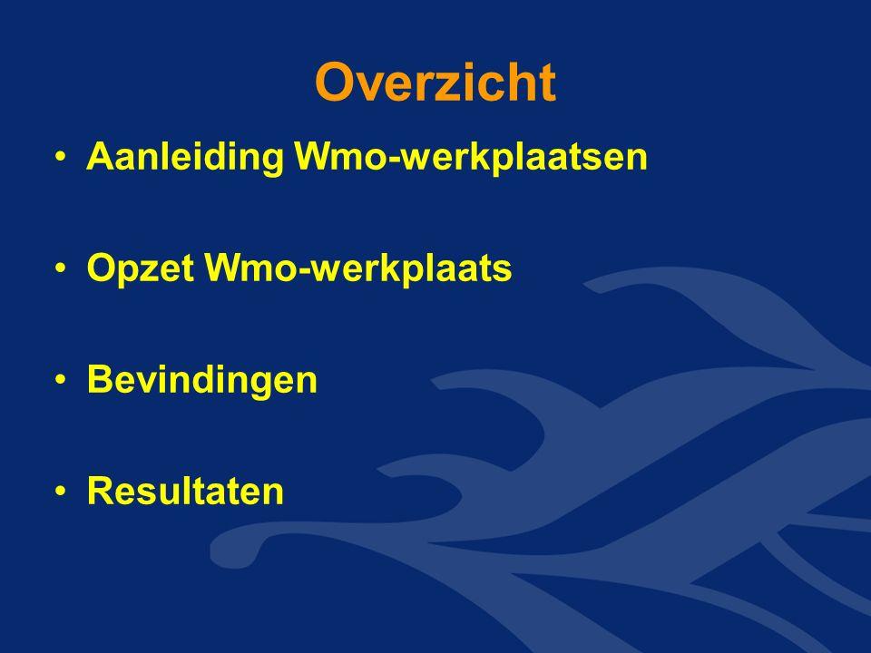 Overzicht Aanleiding Wmo-werkplaatsen Opzet Wmo-werkplaats Bevindingen Resultaten