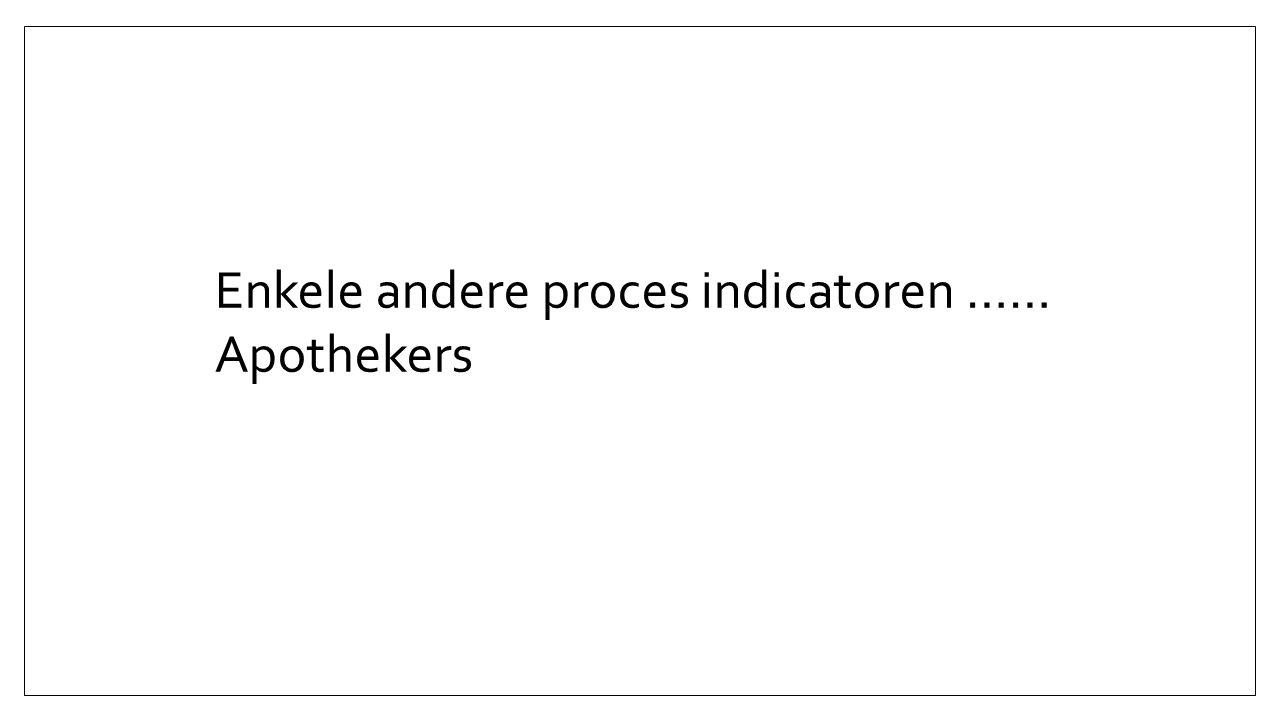 Enkele andere proces indicatoren …… Apothekers