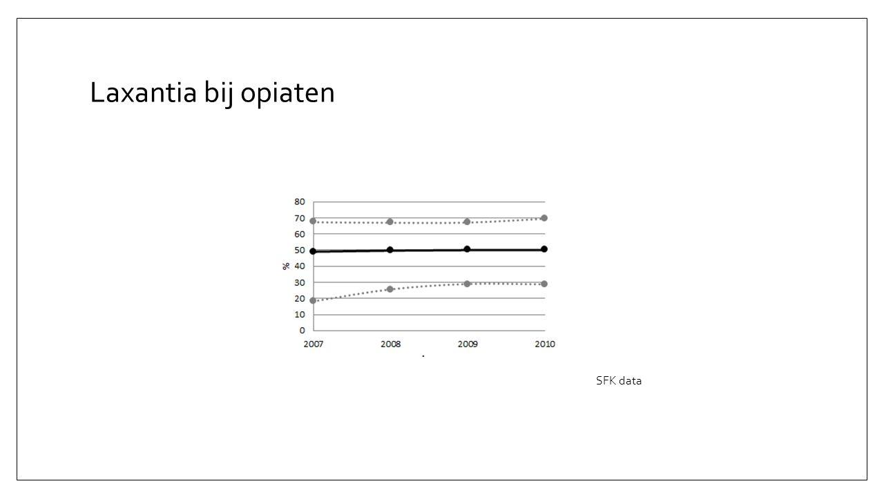 Laxantia bij opiaten SFK data