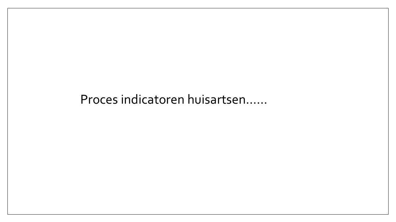 Proces indicatoren huisartsen……