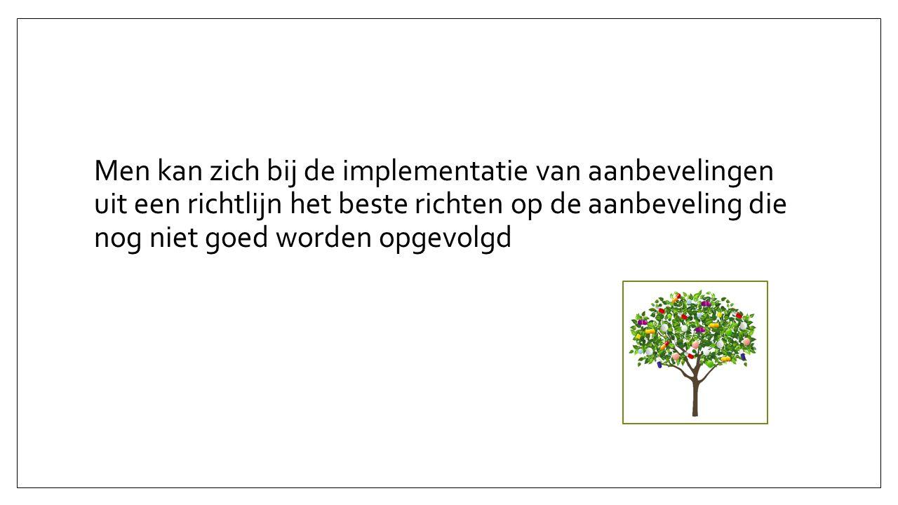 Men kan zich bij de implementatie van aanbevelingen uit een richtlijn het beste richten op de aanbeveling die nog niet goed worden opgevolgd