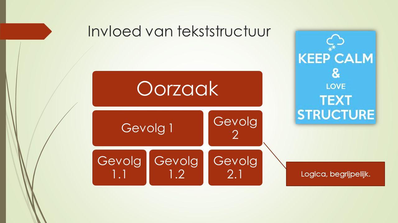 Invloed van tekststructuur Oorzaak Gevolg 1 Gevolg 1.1 Gevolg 1.2 Gevolg 2 Gevolg 2.1 Logica, begrijpelijk.