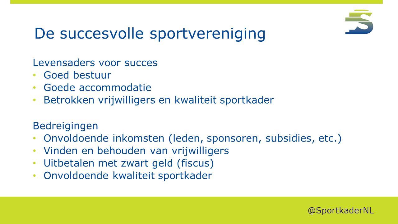 Heeft u nog vragen kijkt u dan op www.sportkadernederland.nl www.sportkadernederland.nl Tel: 023 – 205 50 40 @SportkaderNL