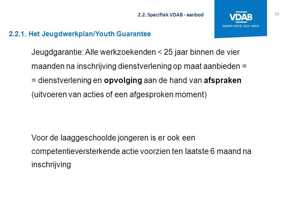2.2.1. Het Jeugdwerkplan/Youth Guarantee 13 2.2. Specifiek VDAB - aanbod Jeugdgarantie: Alle werkzoekenden < 25 jaar binnen de vier maanden na inschri