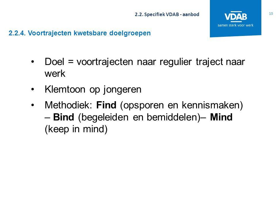 2.2.4. Voortrajecten kwetsbare doelgroepen 15 2.2. Specifiek VDAB - aanbod Doel = voortrajecten naar regulier traject naar werk Klemtoon op jongeren M