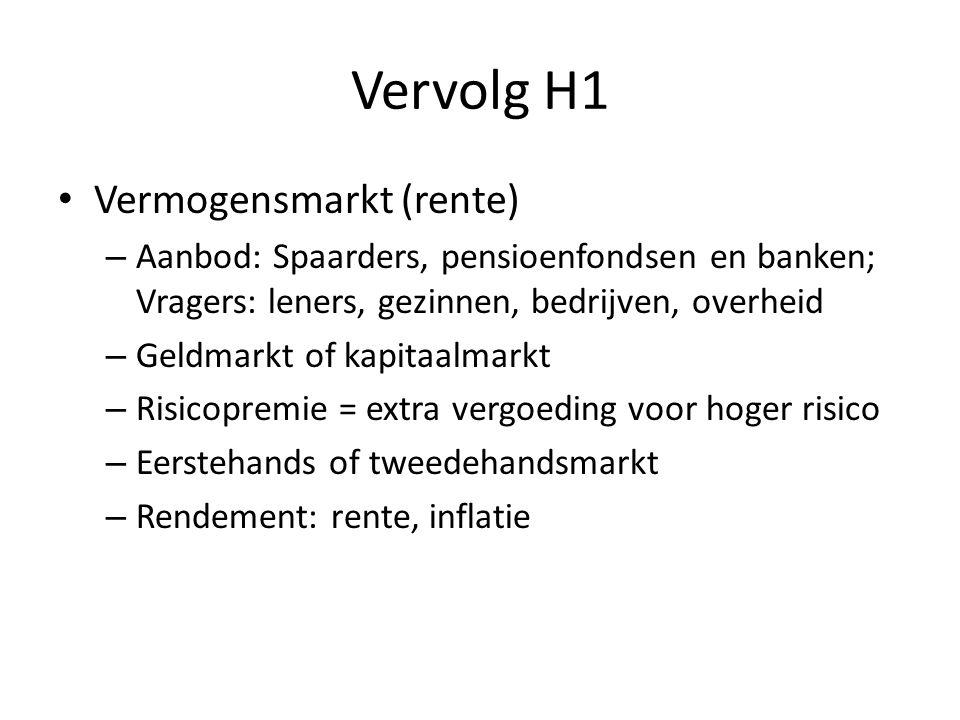Vervolg H1 Vermogensmarkt (rente) – Aanbod: Spaarders, pensioenfondsen en banken; Vragers: leners, gezinnen, bedrijven, overheid – Geldmarkt of kapita
