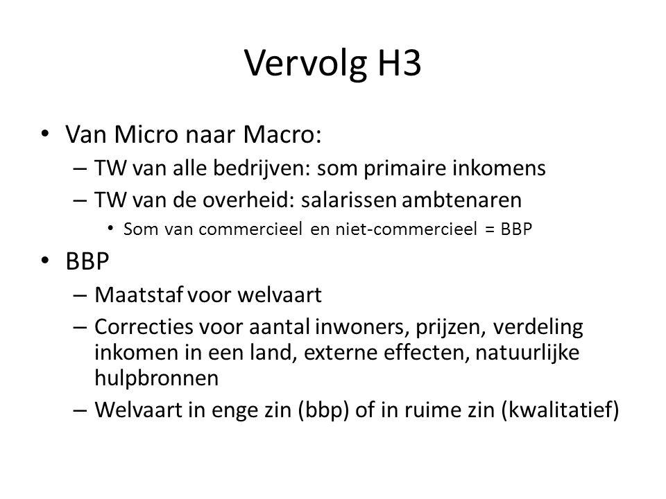 Vervolg H3 Van Micro naar Macro: – TW van alle bedrijven: som primaire inkomens – TW van de overheid: salarissen ambtenaren Som van commercieel en nie