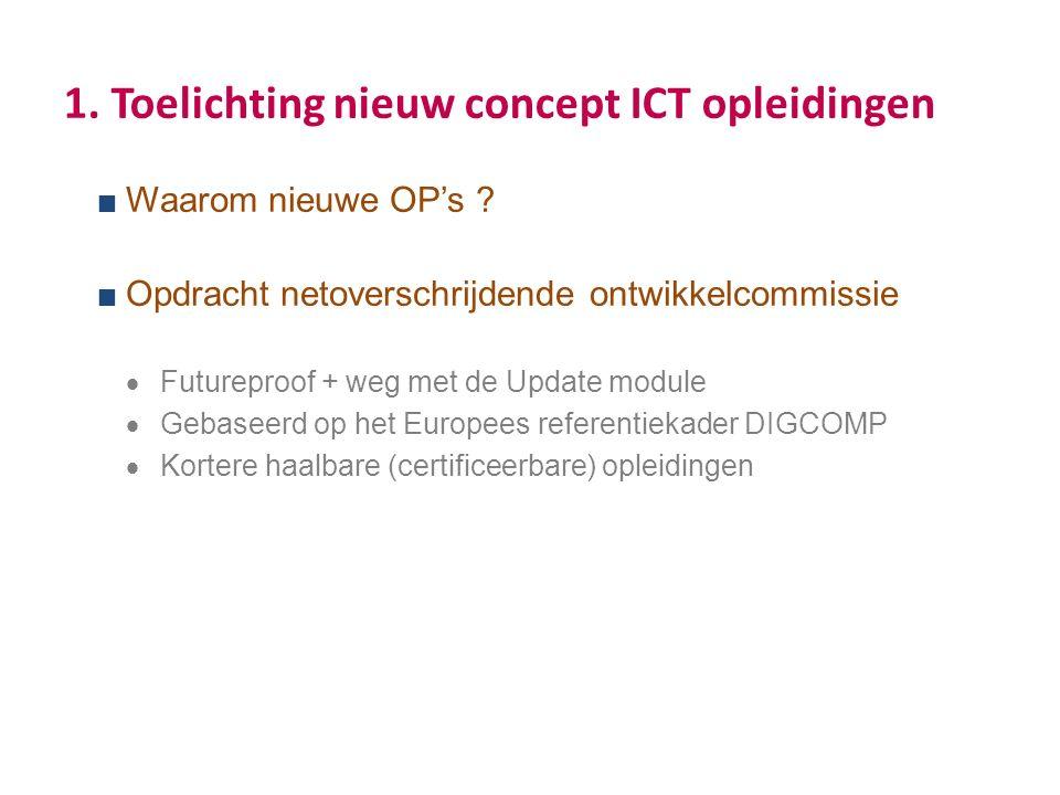 1. Toelichting nieuw concept ICT opleidingen  Waarom nieuwe OP's ?  Opdracht netoverschrijdende ontwikkelcommissie  Futureproof + weg met de Update