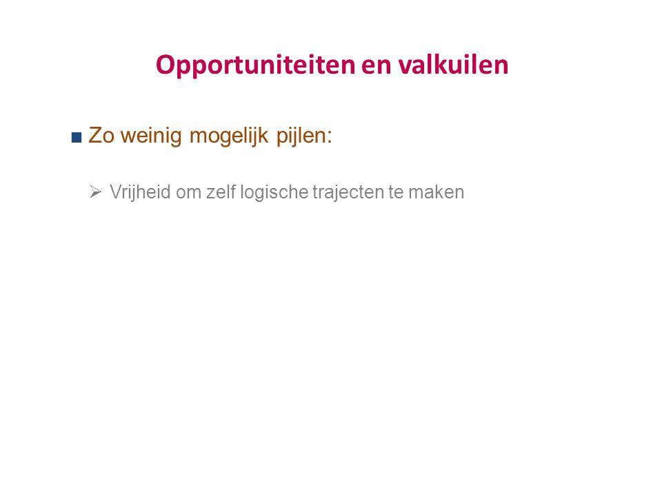 Opportuniteiten en valkuilen  Zo weinig mogelijk pijlen:  Vrijheid om zelf logische trajecten te maken
