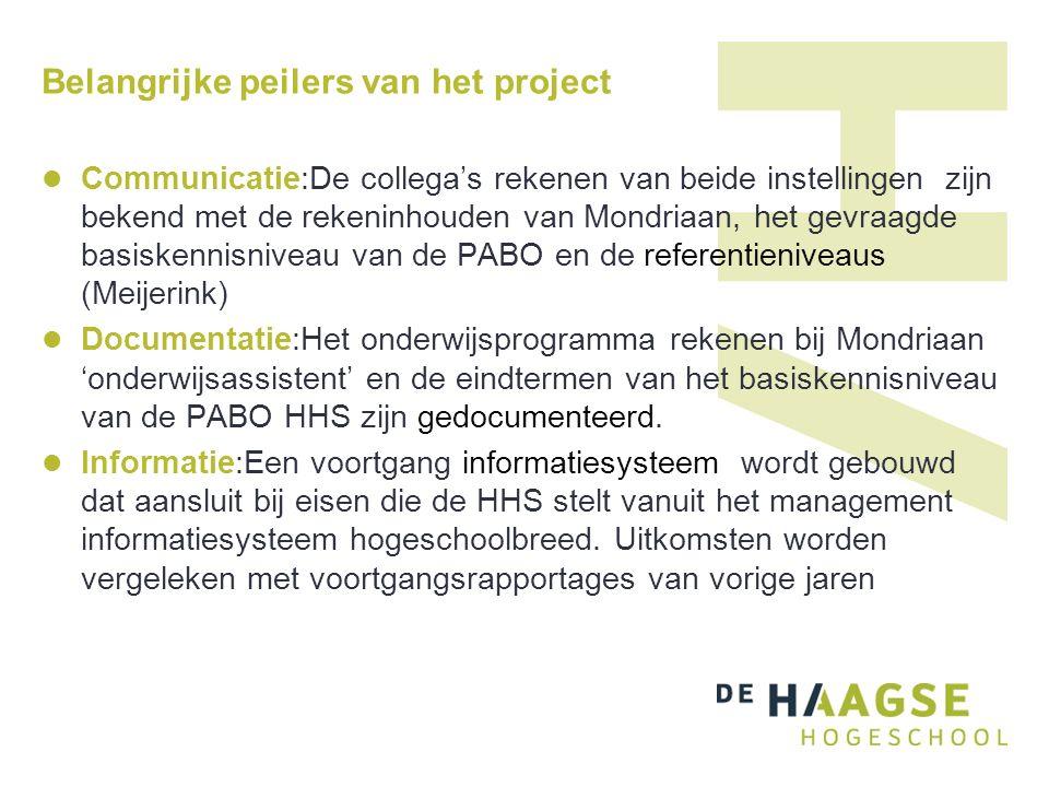 Belangrijke peilers van het project Communicatie:De collega's rekenen van beide instellingen zijn bekend met de rekeninhouden van Mondriaan, het gevraagde basiskennisniveau van de PABO en de referentieniveaus (Meijerink) Documentatie:Het onderwijsprogramma rekenen bij Mondriaan 'onderwijsassistent' en de eindtermen van het basiskennisniveau van de PABO HHS zijn gedocumenteerd.