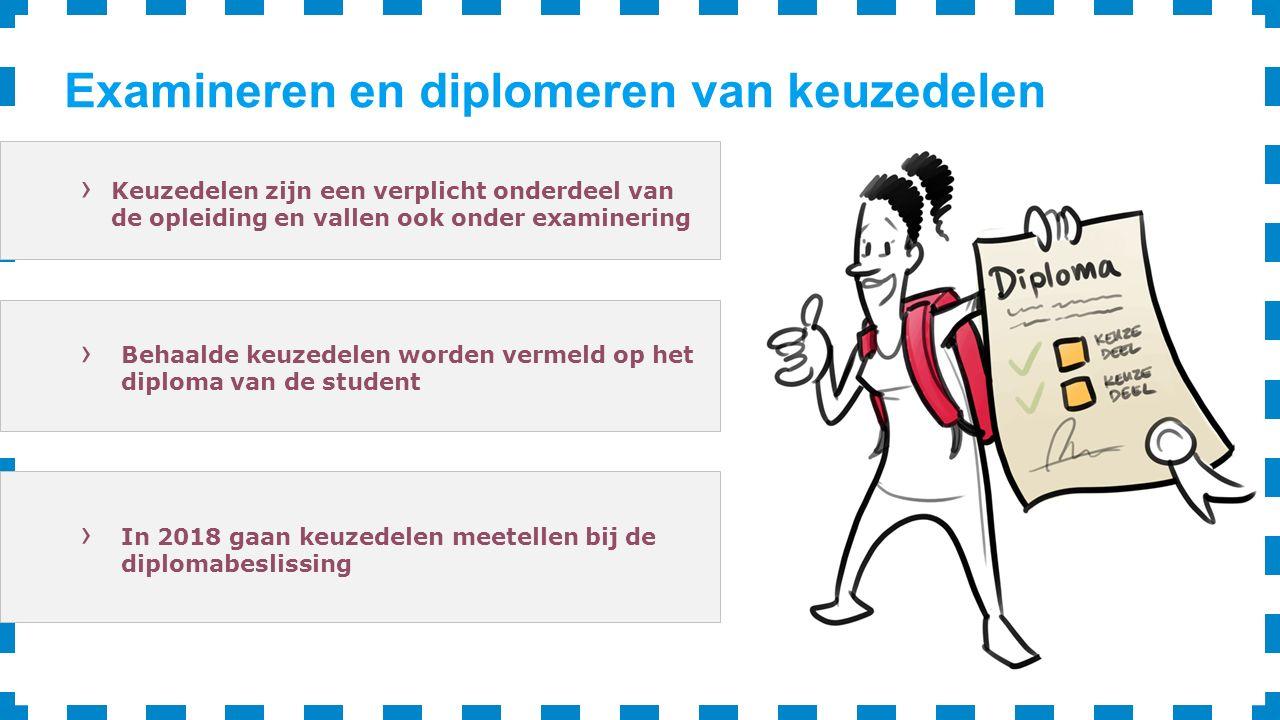 Examineren en diplomeren van keuzedelen › Behaalde keuzedelen worden vermeld op het diploma van de student › In 2018 gaan keuzedelen meetellen bij de diplomabeslissing › Keuzedelen zijn een verplicht onderdeel van de opleiding en vallen ook onder examinering