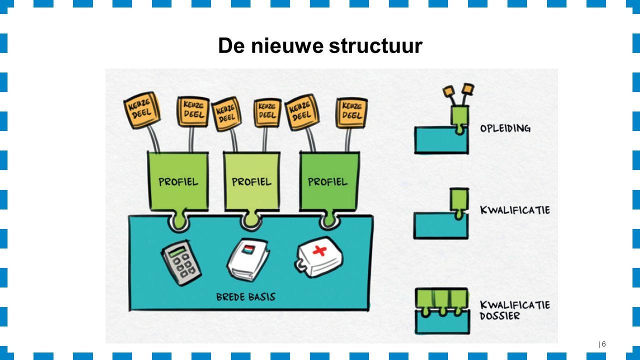 De nieuwe structuur | 6