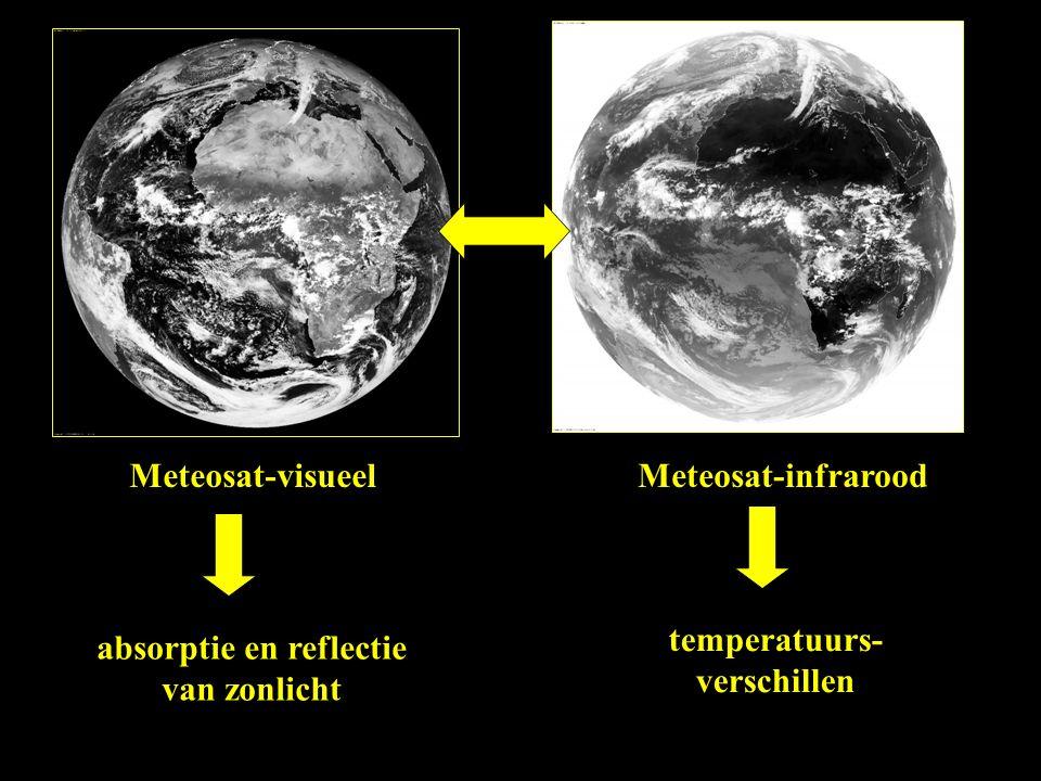 Meteosat-visueelMeteosat-infrarood absorptie en reflectie van zonlicht temperatuurs- verschillen