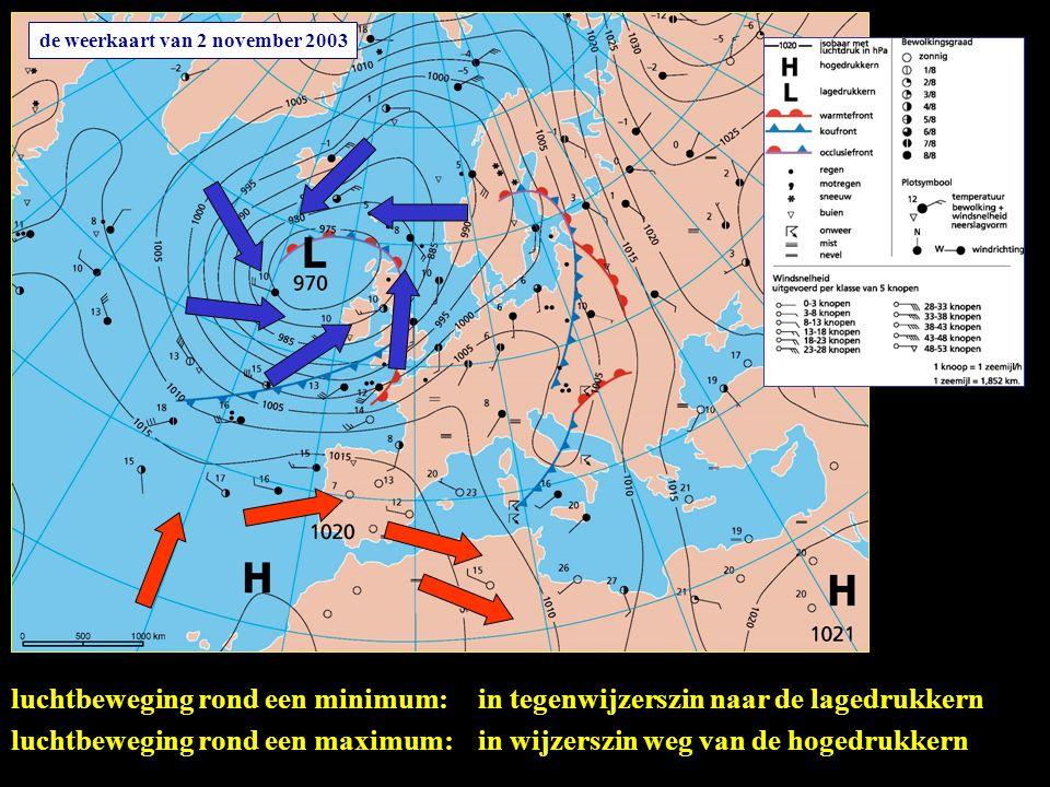 de weerkaart van 2 november 2003 luchtbeweging rond een minimum:in tegenwijzerszin naar de lagedrukkern luchtbeweging rond een maximum:in wijzerszin weg van de hogedrukkern