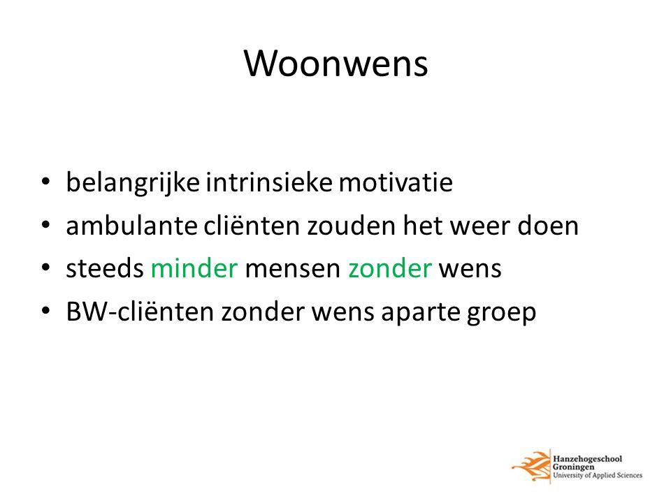 Woonwens belangrijke intrinsieke motivatie ambulante cliënten zouden het weer doen steeds minder mensen zonder wens BW-cliënten zonder wens aparte gro