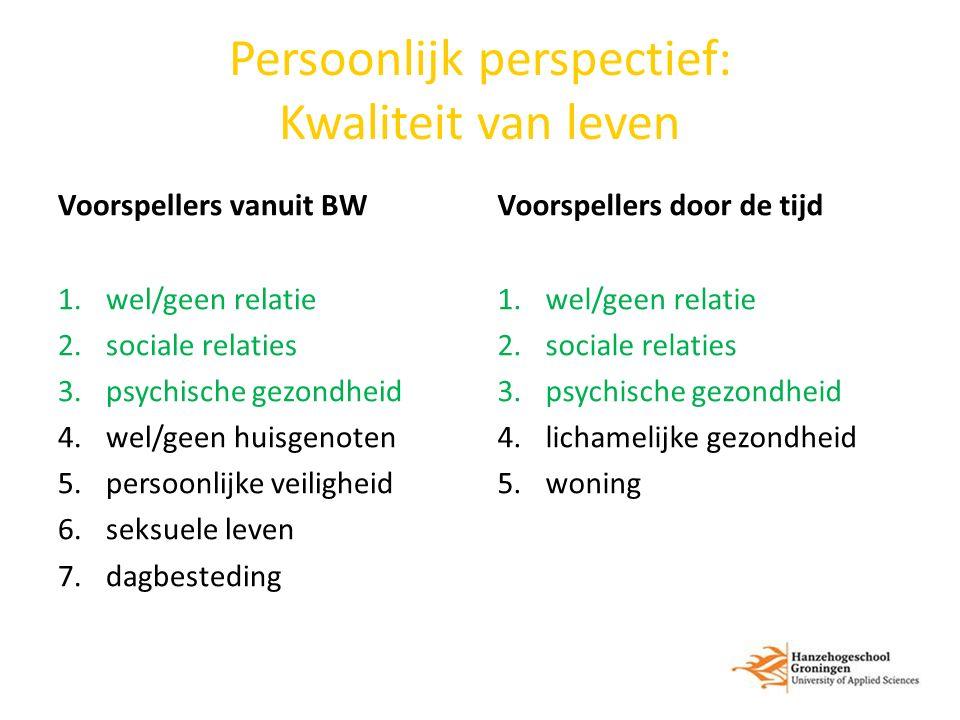 Persoonlijk perspectief: Kwaliteit van leven Voorspellers vanuit BW 1.wel/geen relatie 2.sociale relaties 3.psychische gezondheid 4.wel/geen huisgenoten 5.persoonlijke veiligheid 6.seksuele leven 7.dagbesteding Voorspellers door de tijd 1.wel/geen relatie 2.sociale relaties 3.psychische gezondheid 4.lichamelijke gezondheid 5.woning