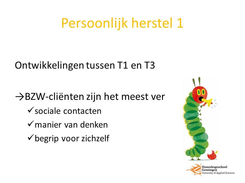 Persoonlijk herstel 1 Ontwikkelingen tussen T1 en T3 →BZW-cliënten zijn het meest ver sociale contacten manier van denken begrip voor zichzelf