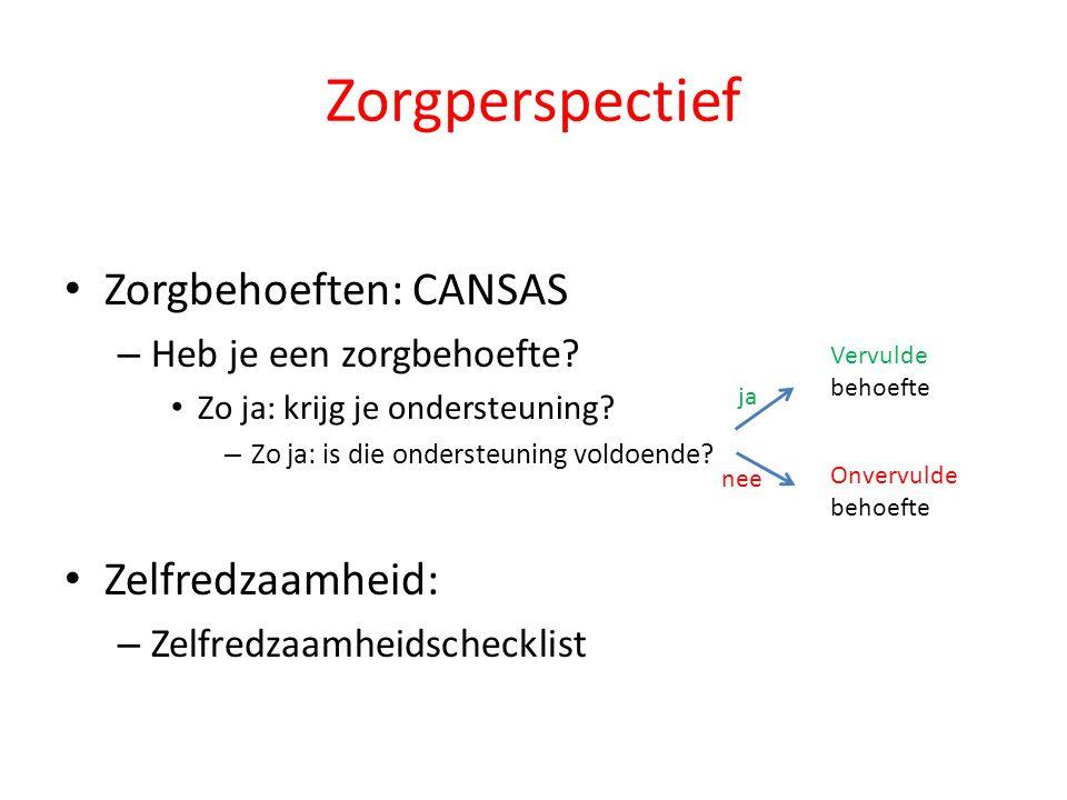 Zorgperspectief Zorgbehoeften: CANSAS – Heb je een zorgbehoefte.