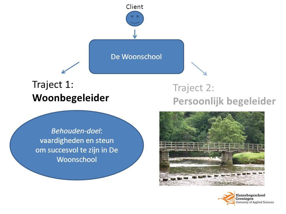 De Woonschool Client Traject 1: Woonbegeleider Behouden-doel: vaardigheden en steun om succesvol te zijn in De Woonschool Traject 2: Persoonlijk begel