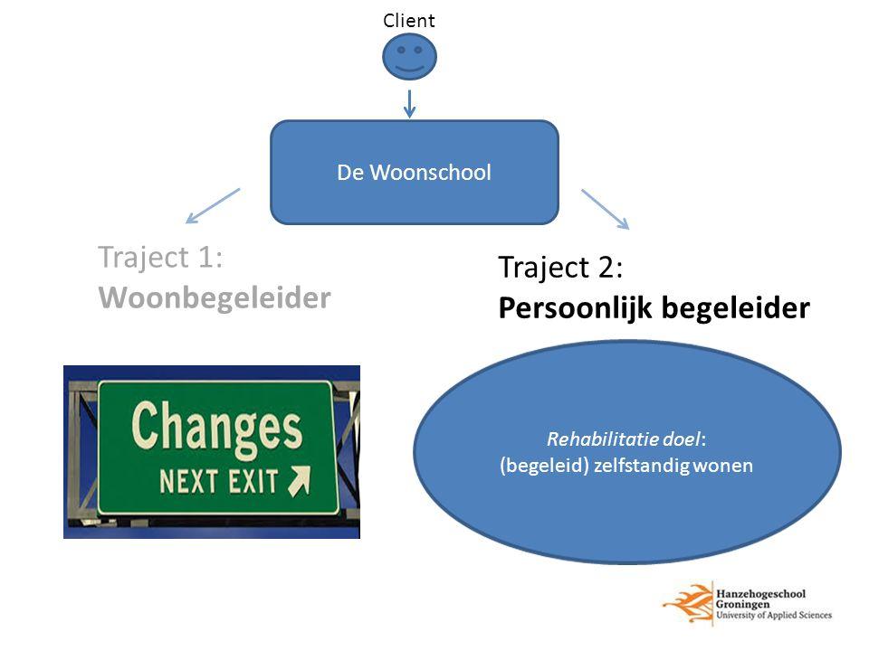 De Woonschool Client Traject 1: Woonbegeleider Rehabilitatie doel: (begeleid) zelfstandig wonen Traject 2: Persoonlijk begeleider