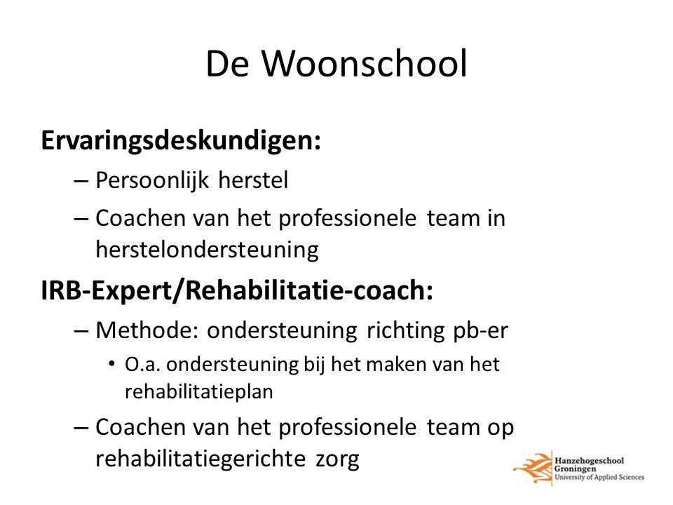 De Woonschool Ervaringsdeskundigen: – Persoonlijk herstel – Coachen van het professionele team in herstelondersteuning IRB-Expert/Rehabilitatie-coach: