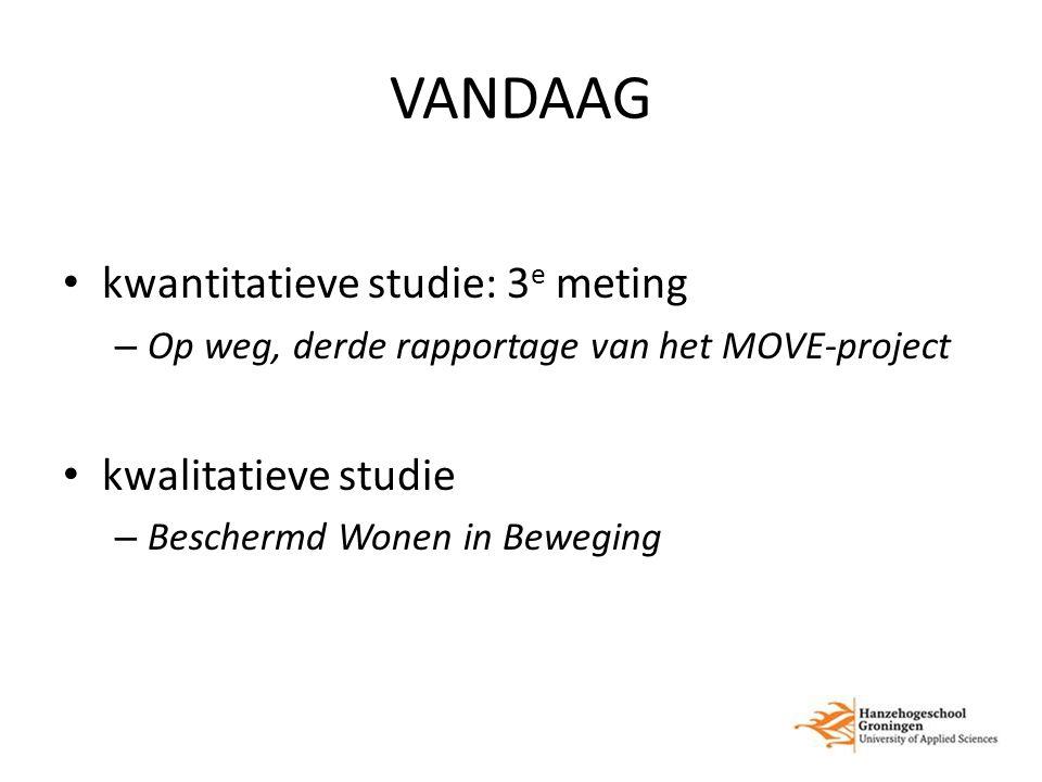VANDAAG kwantitatieve studie: 3 e meting – Op weg, derde rapportage van het MOVE-project kwalitatieve studie – Beschermd Wonen in Beweging