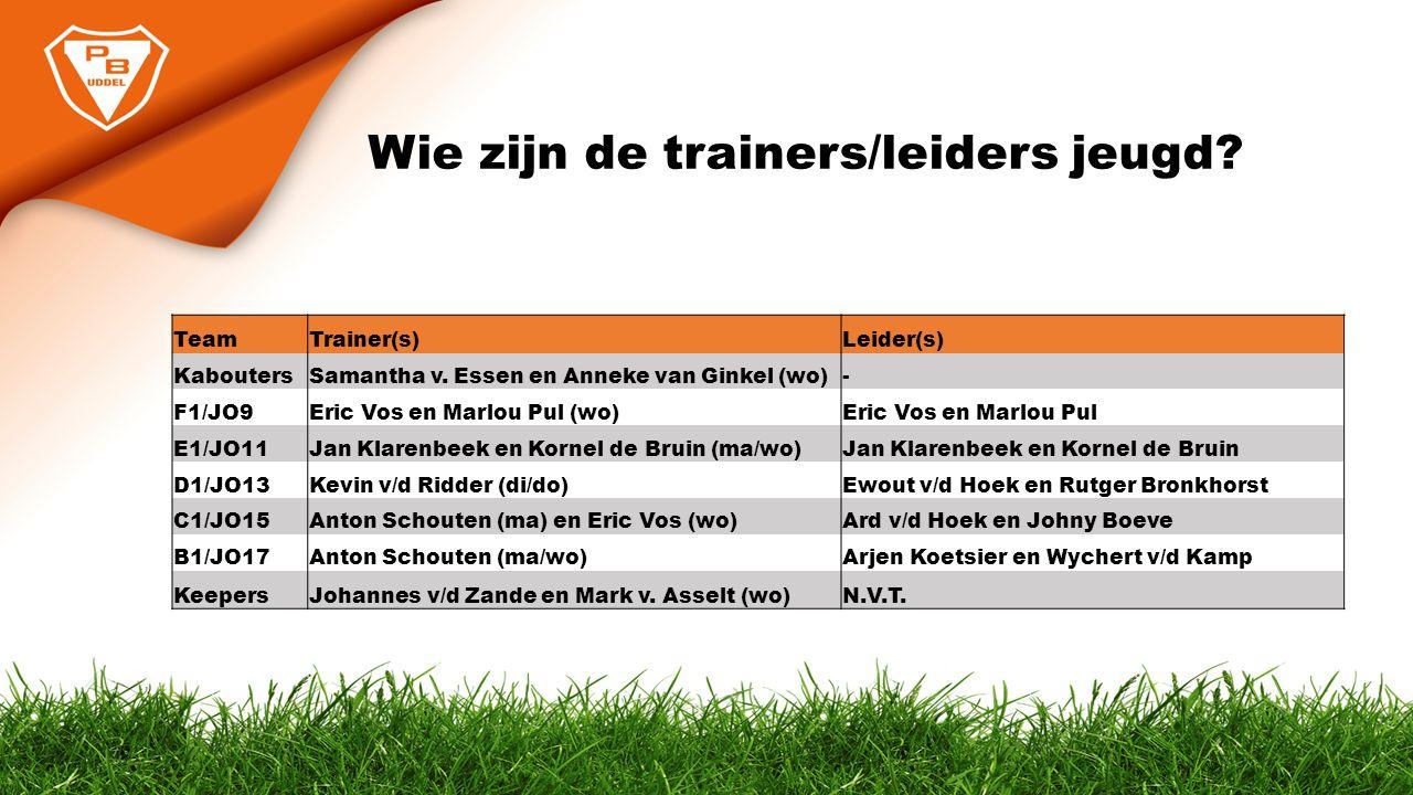 Wie zijn de trainers/leiders jeugd? TeamTrainer(s)Leider(s) KaboutersSamantha v. Essen en Anneke van Ginkel (wo)- F1/JO9Eric Vos en Marlou Pul (wo)Eri