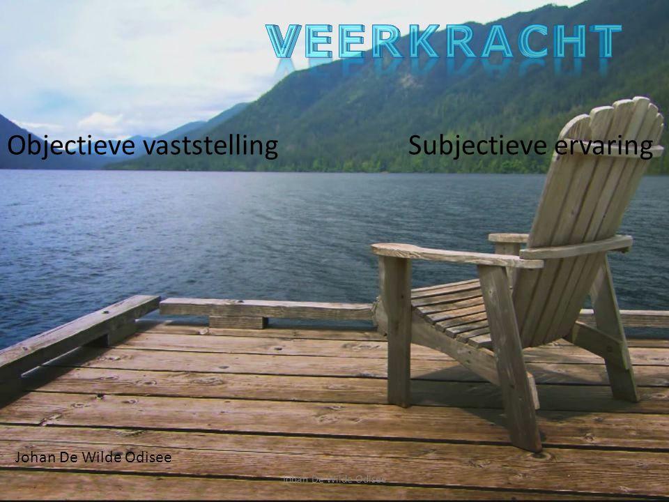 Objectieve vaststellingSubjectieve ervaring Johan De Wilde Odisee