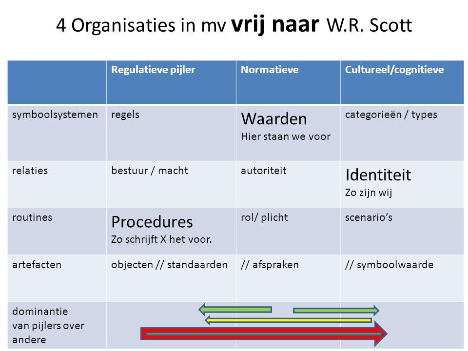 4 Organisaties in mv vrij naar W.R.