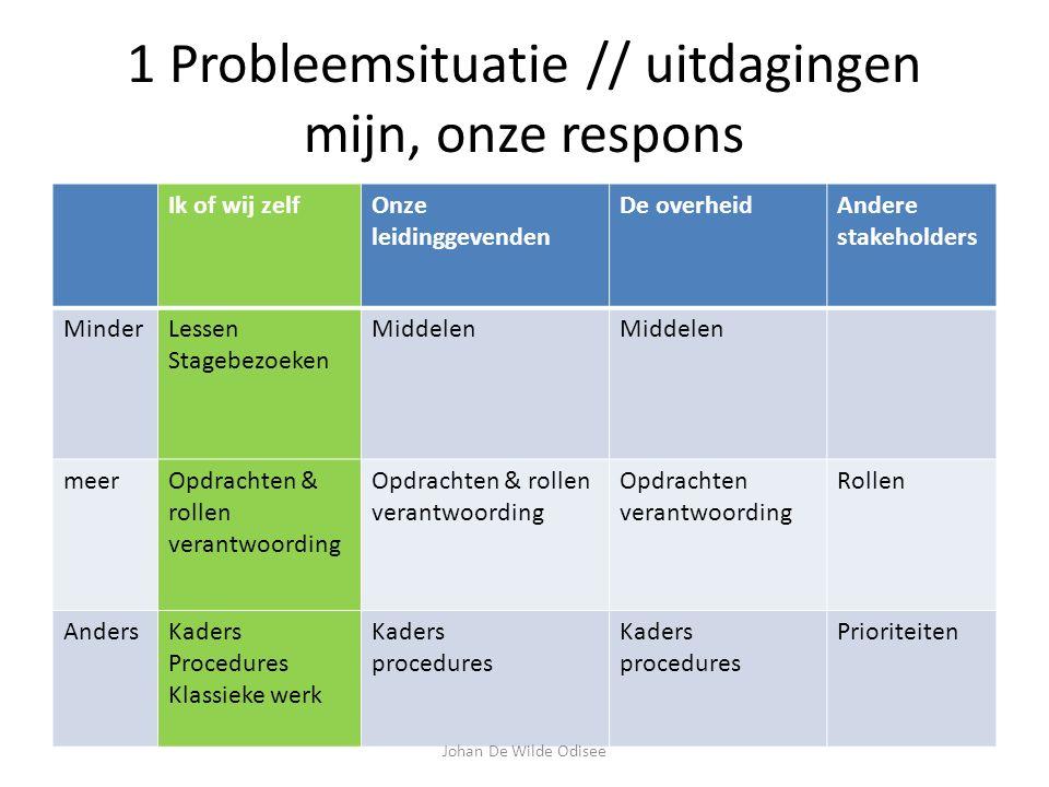 1 Probleemsituatie // uitdagingen Johan De Wilde Odisee
