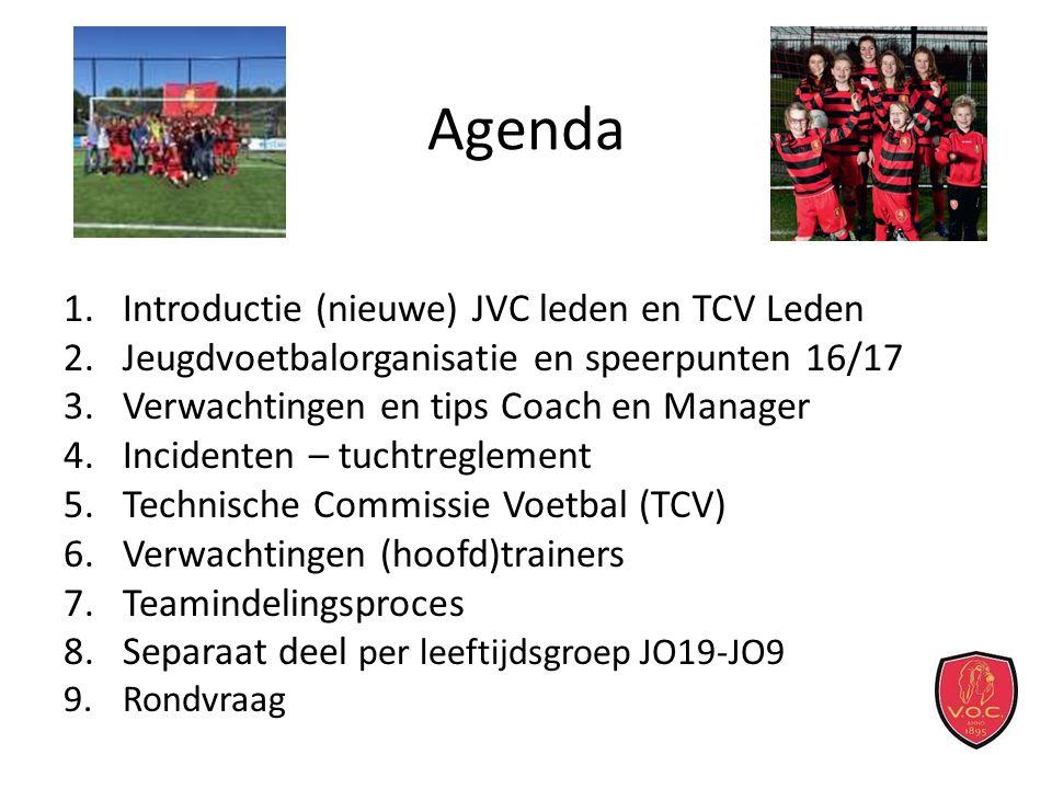 Agenda 1.Introductie (nieuwe) JVC leden en TCV Leden 2.Jeugdvoetbalorganisatie en speerpunten 16/17 3.Verwachtingen en tips Coach en Manager 4.Incidenten – tuchtreglement 5.Technische Commissie Voetbal (TCV) 6.Verwachtingen (hoofd)trainers 7.Teamindelingsproces 8.Separaat deel per leeftijdsgroep JO19-JO9 9.Rondvraag