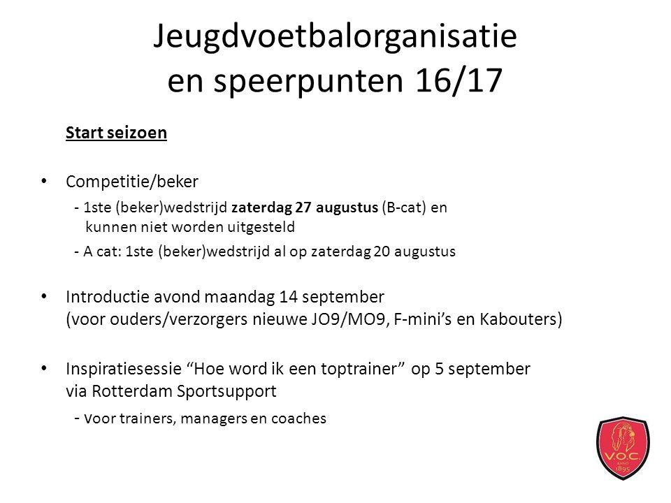 Jeugdvoetbalorganisatie en speerpunten 16/17 Start seizoen Competitie/beker - 1ste (beker)wedstrijd zaterdag 27 augustus (B-cat) en kunnen niet worden uitgesteld - A cat: 1ste (beker)wedstrijd al op zaterdag 20 augustus Introductie avond maandag 14 september (voor ouders/verzorgers nieuwe JO9/MO9, F-mini's en Kabouters) Inspiratiesessie Hoe word ik een toptrainer op 5 september via Rotterdam Sportsupport - v oor trainers, managers en coaches