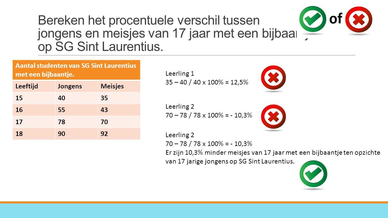 Bereken het procentuele verschil tussen jongens en meisjes van 17 jaar met een bijbaantje op SG Sint Laurentius.