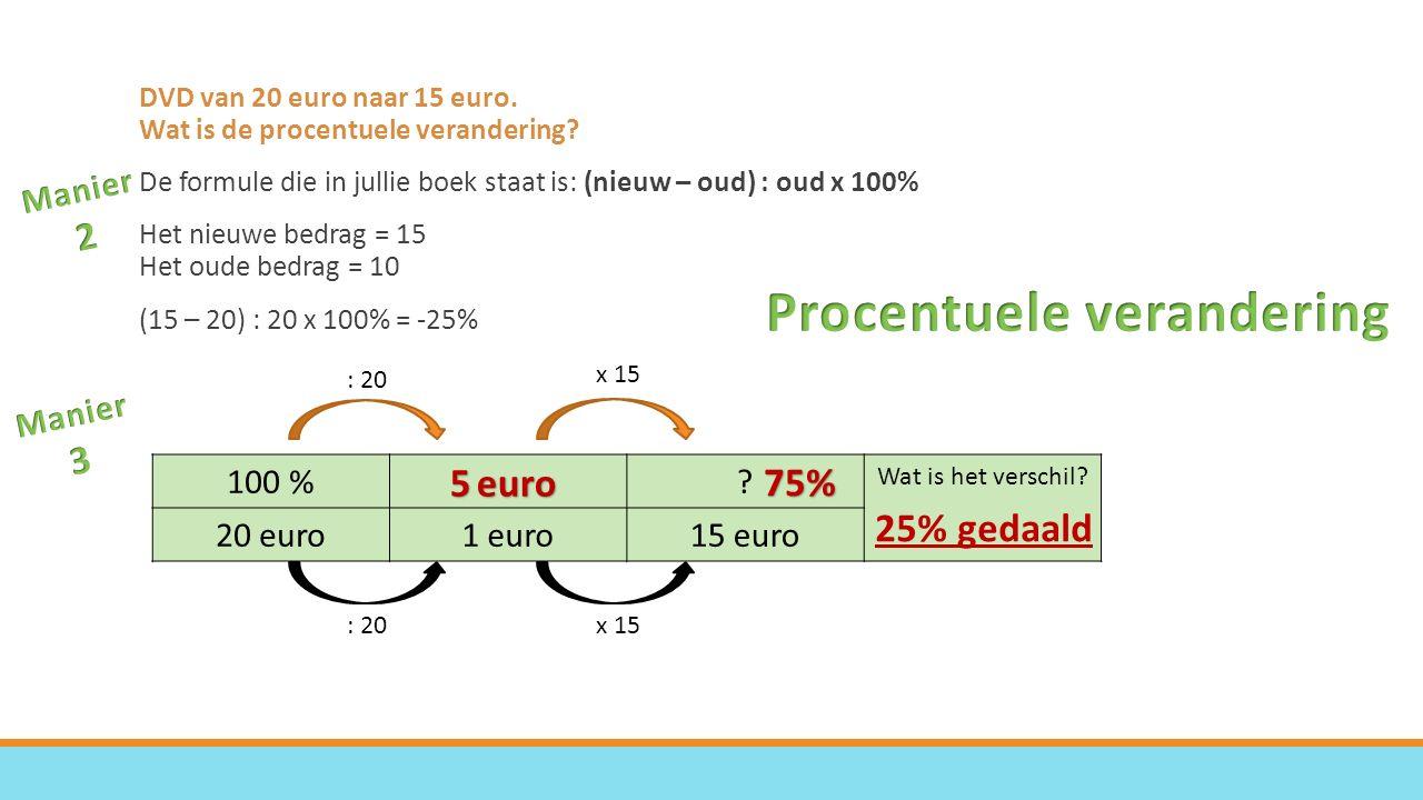 DVD van 20 euro naar 15 euro. Wat is de procentuele verandering.