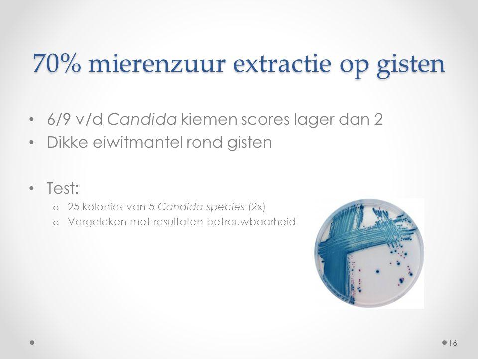 70% mierenzuur extractie op gisten 6/9 v/d Candida kiemen scores lager dan 2 Dikke eiwitmantel rond gisten Test: o 25 kolonies van 5 Candida species (2x) o Vergeleken met resultaten betrouwbaarheid 16