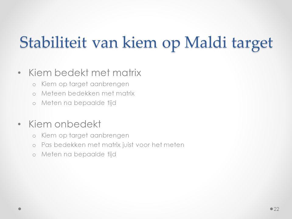 Stabiliteit van kiem op Maldi target Kiem bedekt met matrix o Kiem op target aanbrengen o Meteen bedekken met matrix o Meten na bepaalde tijd Kiem onbedekt o Kiem op target aanbrengen o Pas bedekken met matrix juist voor het meten o Meten na bepaalde tijd 22
