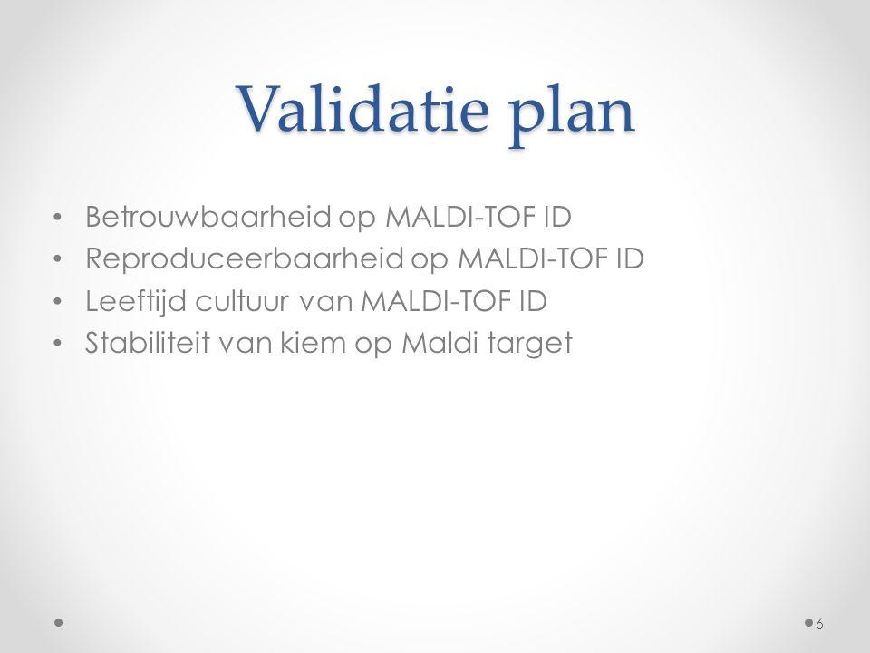 Validatie plan Betrouwbaarheid op MALDI-TOF ID Reproduceerbaarheid op MALDI-TOF ID Leeftijd cultuur van MALDI-TOF ID Stabiliteit van kiem op Maldi target 6