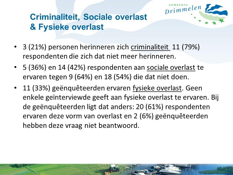 Criminaliteit, Sociale overlast & Fysieke overlast 3 (21%) personen herinneren zich criminaliteit 11 (79%) respondenten die zich dat niet meer herinneren.