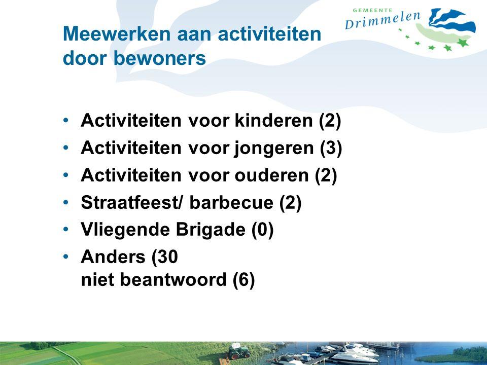 Meewerken aan activiteiten door bewoners Activiteiten voor kinderen (2) Activiteiten voor jongeren (3) Activiteiten voor ouderen (2) Straatfeest/ barbecue (2) Vliegende Brigade (0) Anders (30 niet beantwoord (6)