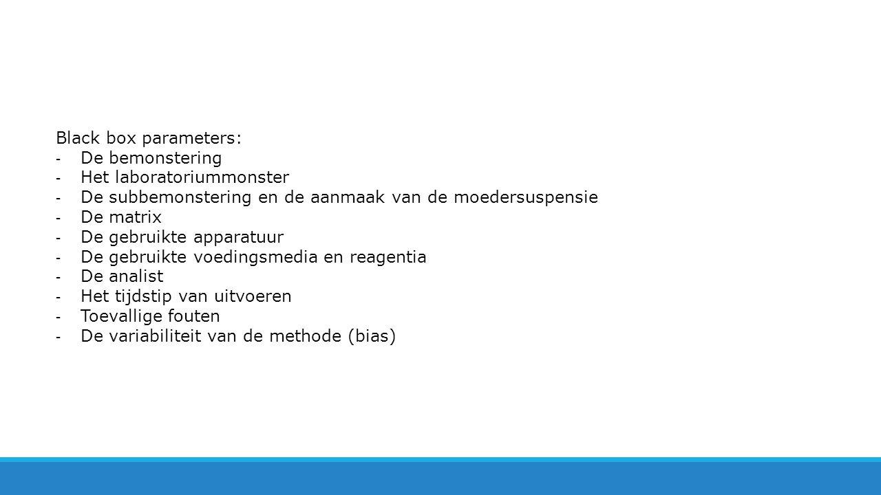 Black box parameters: - De bemonstering - Het laboratoriummonster - De subbemonstering en de aanmaak van de moedersuspensie - De matrix - De gebruikte apparatuur - De gebruikte voedingsmedia en reagentia - De analist - Het tijdstip van uitvoeren - Toevallige fouten - De variabiliteit van de methode (bias)