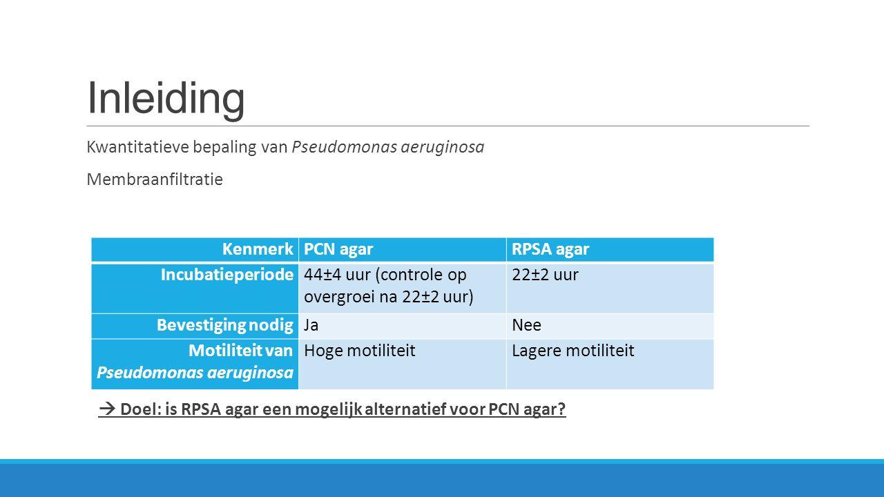 Inleiding Kwantitatieve bepaling van Pseudomonas aeruginosa Membraanfiltratie  Doel: is RPSA agar een mogelijk alternatief voor PCN agar.
