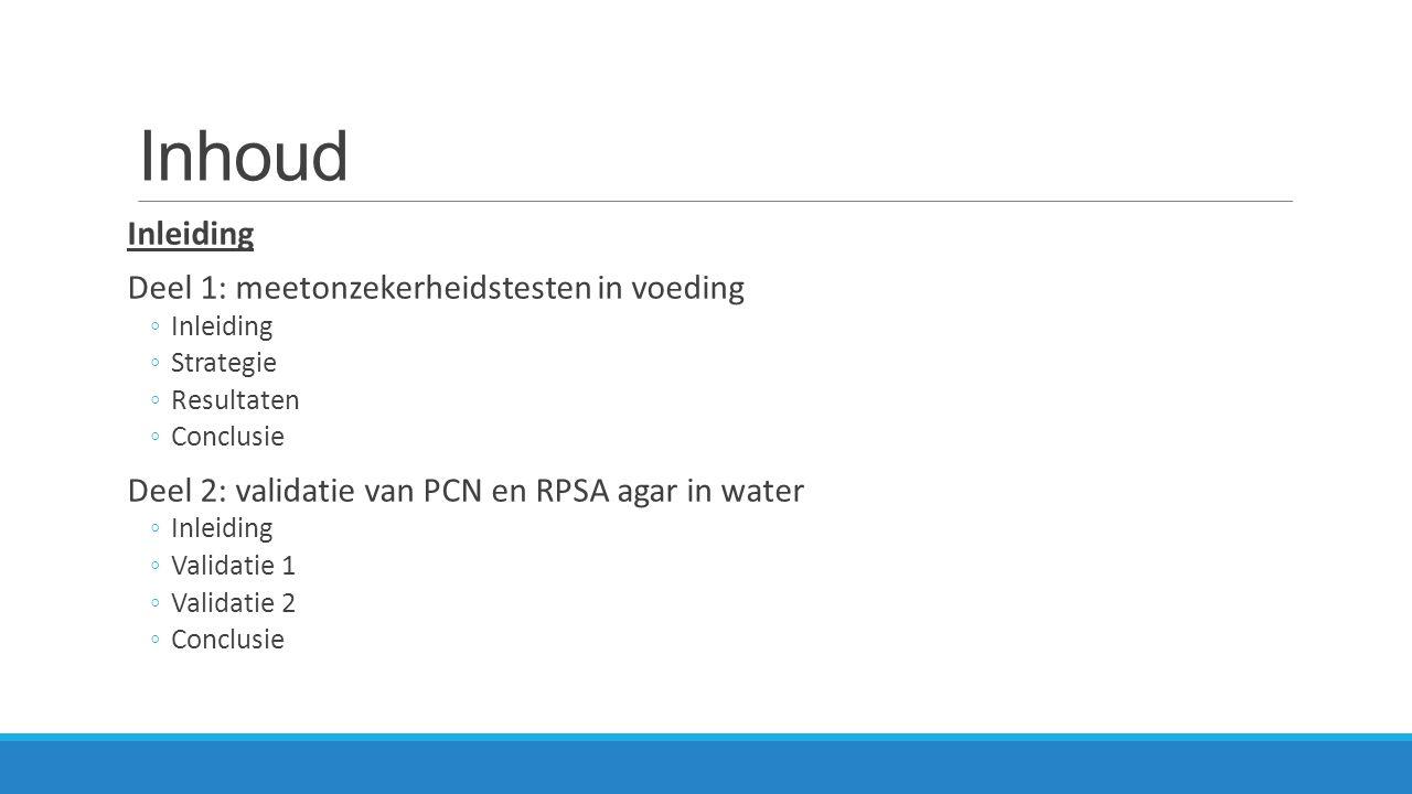 Validatie 1 Validatie 1: Matrices: drinkwater (DW), grondwater (GW) en oppervlaktewater (OW) Spike: 150-350 kve/l Voor PCN agar: herhaalbaarheid, reproduceerbaarheid en meetonzekerheid Voor RPSA agar: herhaalbaarheid
