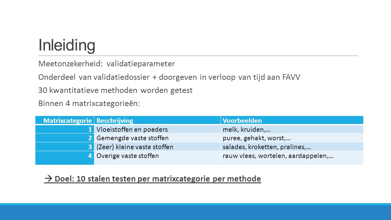 Validatie 2 Validatie 2: Matrices: drinkwater (DW) en flessenwater (FW) Spike: 350-550 kve/l Voor PCN agar en RPSA agar: herhaalbaarheid, reproduceerbaarheid en meetonzekerheid