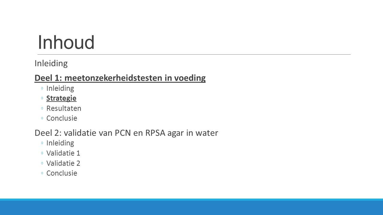 Resultaten validatie 2 Medium PCN agarRPSA agar Matrix DrinkwaterFlessenwaterDrinkwaterFlessenwater Herhaalbaarheid Relatieve standaardafwijking↓↓ Herhaalbaarheidslimiet↓↓ Evaluatie t.o.v.