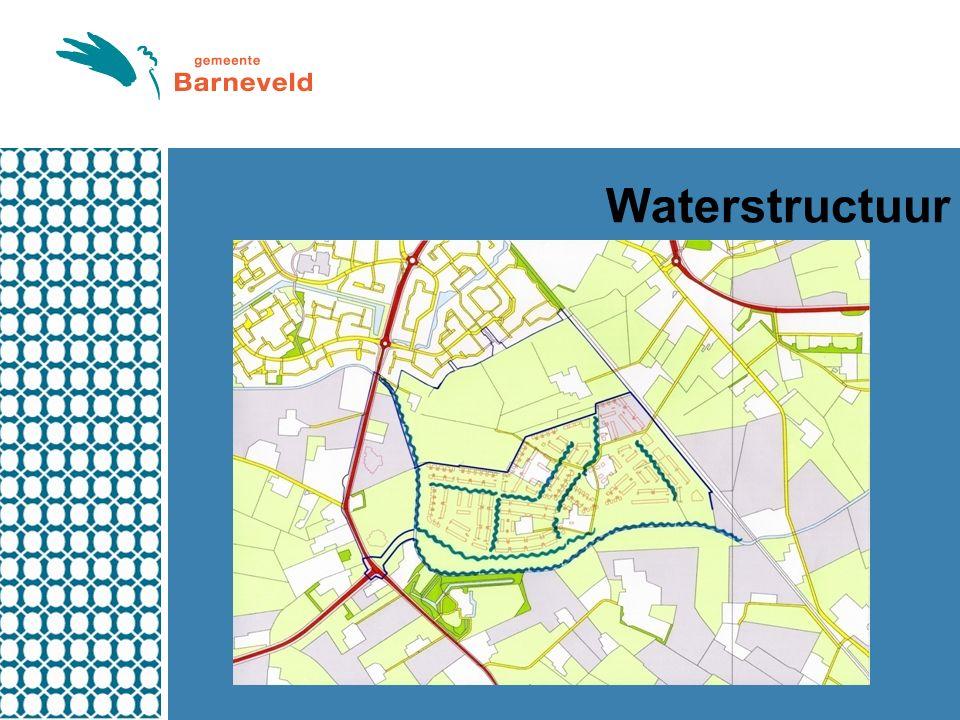 Waterstructuur