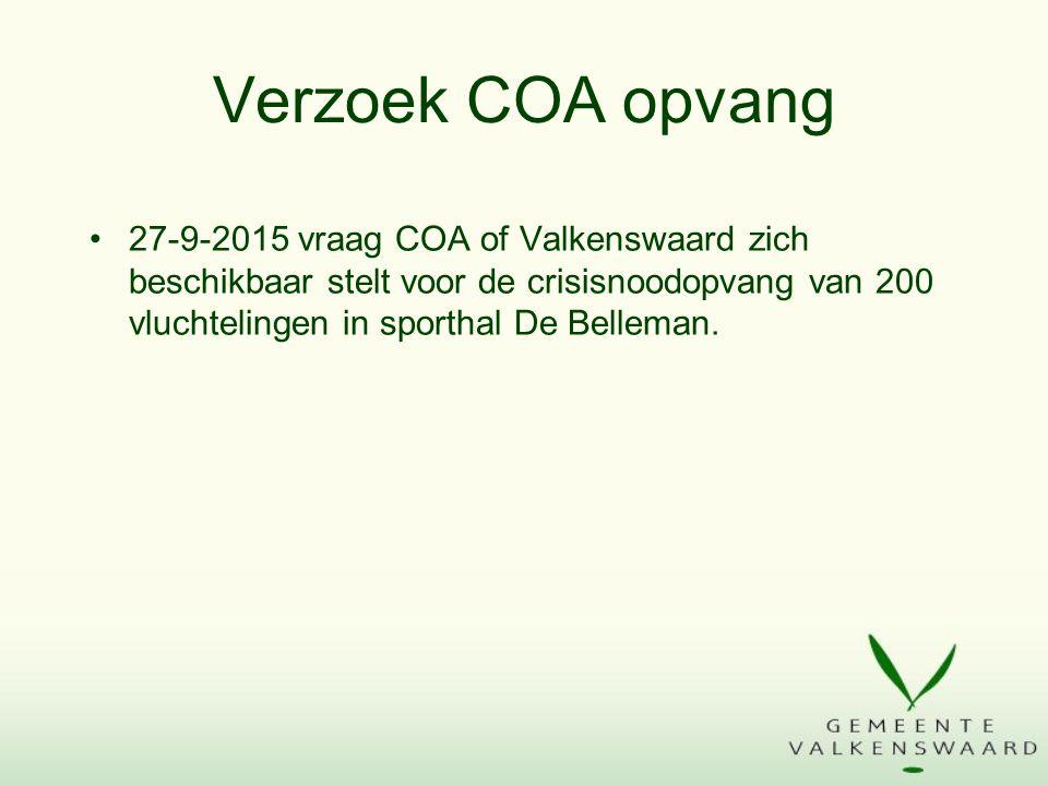Verzoek COA opvang 27-9-2015 vraag COA of Valkenswaard zich beschikbaar stelt voor de crisisnoodopvang van 200 vluchtelingen in sporthal De Belleman.
