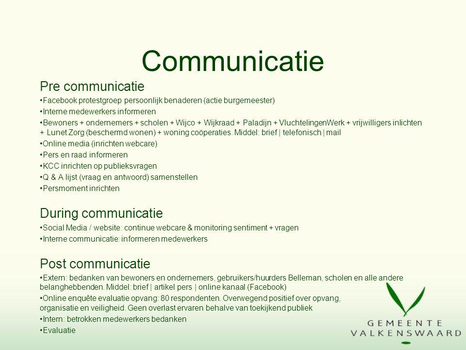 Communicatie Pre communicatie Facebook protestgroep persoonlijk benaderen (actie burgemeester) Interne medewerkers informeren Bewoners + ondernemers + scholen + Wijco + Wijkraad + Paladijn + VluchtelingenWerk + vrijwilligers inlichten + Lunet Zorg (beschermd wonen) + woning coöperaties.